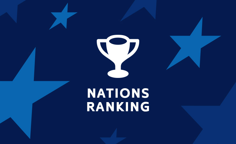 Nations Ranking